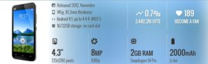 Daftar HP Xiaomi Support MHL Murah & Berkualitas - Xiaomi Mi 2