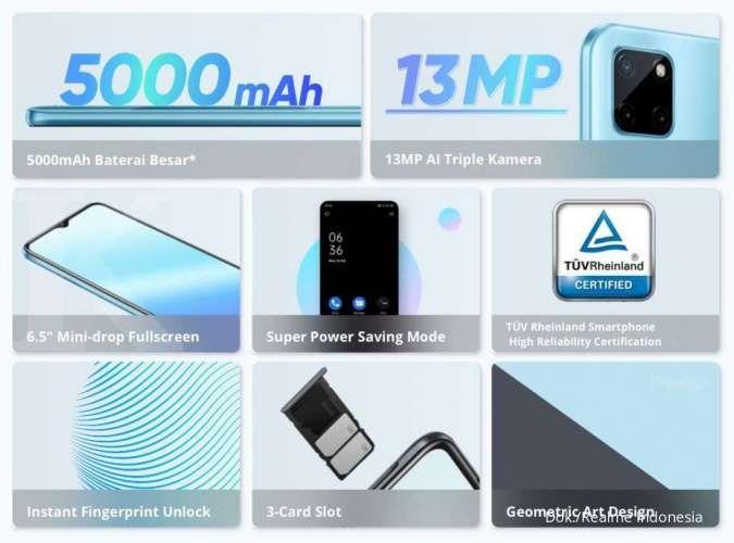 Spesifikasi Realme C21Y Yang Telah Resmi di Rilis di Indonesia